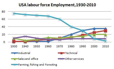 Dejta I Usa Jobs